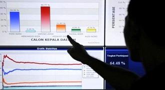 lembaga survei